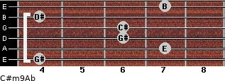 C#m9/Ab for guitar on frets 4, 7, 6, 6, 4, 7