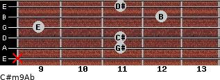 C#m9/Ab for guitar on frets x, 11, 11, 9, 12, 11