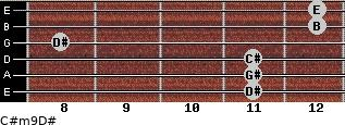 C#m9/D# for guitar on frets 11, 11, 11, 8, 12, 12