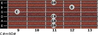 C#m9/D# for guitar on frets 11, 11, 11, 9, 12, 11