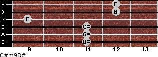 C#m9/D# for guitar on frets 11, 11, 11, 9, 12, 12