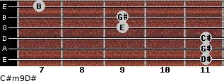 C#m9/D# for guitar on frets 11, 11, 11, 9, 9, 7