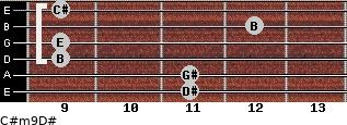 C#m9/D# for guitar on frets 11, 11, 9, 9, 12, 9
