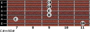 C#m9/D# for guitar on frets 11, 7, 9, 9, 9, 9