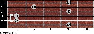 C#m9/11 for guitar on frets 9, 6, 6, 9, 7, 9