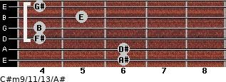 C#m9/11/13/A# for guitar on frets 6, 6, 4, 4, 5, 4