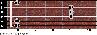 C#m9/11/13/A# for guitar on frets 6, 6, 9, 9, 9, 6