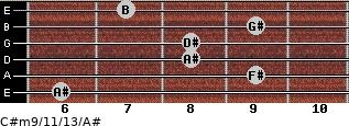 C#m9/11/13/A# for guitar on frets 6, 9, 8, 8, 9, 7