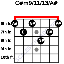 C#m9/11/13/A# for guitar on frets 6, 7, 6, 8, 7, 6