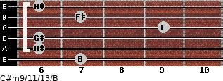 C#m9/11/13/B for guitar on frets 7, 6, 6, 9, 7, 6