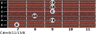 C#m9/11/13/B for guitar on frets 7, 9, 8, 9, 9, 9