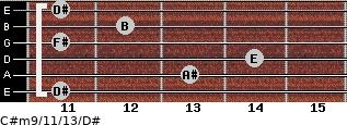 C#m9/11/13/D# for guitar on frets 11, 13, 14, 11, 12, 11