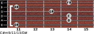 C#m9/11/13/D# for guitar on frets 11, 14, 14, 13, 11, 14