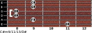 C#m9/11/13/D# for guitar on frets 11, 9, 8, 8, 9, 9