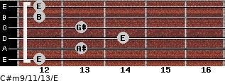 C#m9/11/13/E for guitar on frets 12, 13, 14, 13, 12, 12