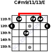 C#m9/11/13/E for guitar on frets 12, 11, 13, 11, 11, 12