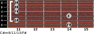 C#m9/11/13/F# for guitar on frets 14, 11, 14, 11, 11, 11