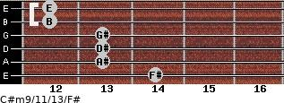 C#m9/11/13/F# for guitar on frets 14, 13, 13, 13, 12, 12