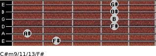 C#m9/11/13/F# for guitar on frets 2, 1, 4, 4, 4, 4