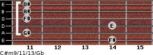 C#m9/11/13/Gb for guitar on frets 14, 11, 14, 11, 11, 11
