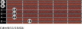C#m9/11/13/Gb for guitar on frets 2, 1, 1, 1, 0, 0