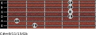 C#m9/11/13/Gb for guitar on frets 2, 1, 4, 4, 4, 4