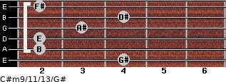 C#m9/11/13/G# for guitar on frets 4, 2, 2, 3, 4, 2