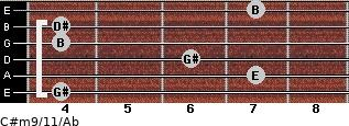 C#m9/11/Ab for guitar on frets 4, 7, 6, 4, 4, 7