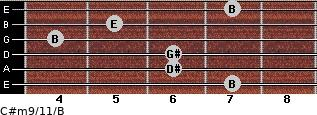 C#m9/11/B for guitar on frets 7, 6, 6, 4, 5, 7