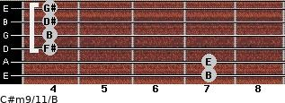 C#m9/11/B for guitar on frets 7, 7, 4, 4, 4, 4