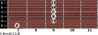 C#m9/11/B for guitar on frets 7, 9, 9, 9, 9, 9