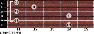 C#m9/11/F# for guitar on frets 14, 11, 14, 11, 12, 11