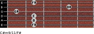 C#m9/11/F# for guitar on frets 2, 2, 2, 1, 4, 2