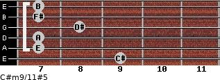 C#m9/11#5 for guitar on frets 9, 7, 7, 8, 7, 7