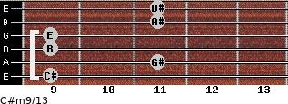 C#m9/13 for guitar on frets 9, 11, 9, 9, 11, 11