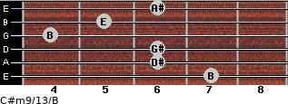 C#m9/13/B for guitar on frets 7, 6, 6, 4, 5, 6