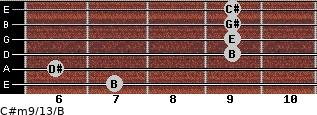 C#m9/13/B for guitar on frets 7, 6, 9, 9, 9, 9