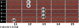 C#m9/13/D# for guitar on frets 11, 13, 13, 13, 12, 12