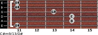 C#m9/13/D# for guitar on frets 11, 14, 14, 13, 11, 11