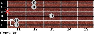 C#m9/D# for guitar on frets 11, 11, 13, x, 12, 12