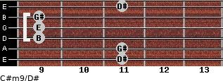 C#m9/D# for guitar on frets 11, 11, 9, 9, 9, 11