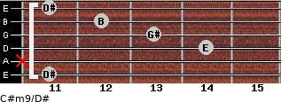 C#m9/D# for guitar on frets 11, x, 14, 13, 12, 11