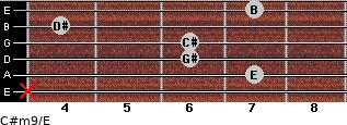 C#m9/E for guitar on frets x, 7, 6, 6, 4, 7