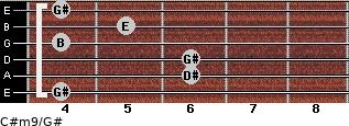 C#m9/G# for guitar on frets 4, 6, 6, 4, 5, 4