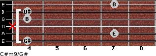 C#m9/G# for guitar on frets 4, 7, x, 4, 4, 7