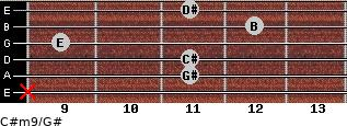 C#m9/G# for guitar on frets x, 11, 11, 9, 12, 11