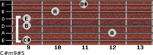C#m9#5 for guitar on frets 9, 12, 9, 9, 10, 11