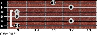 C#m9#5 for guitar on frets 9, 12, 9, 9, 12, 11
