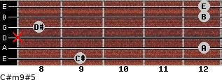 C#m9#5 for guitar on frets 9, 12, x, 8, 12, 12