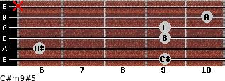 C#m9#5 for guitar on frets 9, 6, 9, 9, 10, x